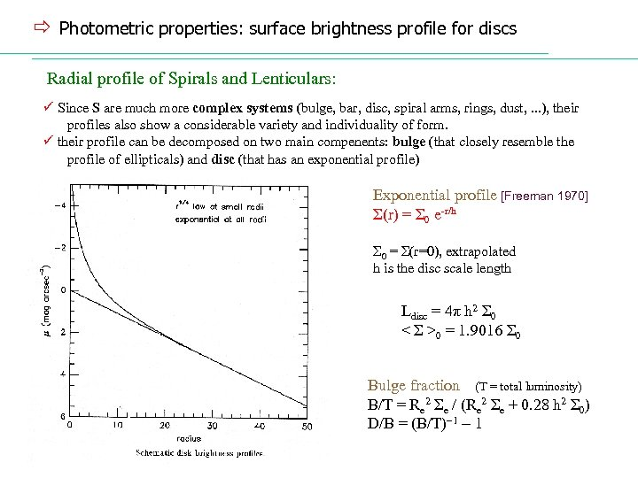 ð Photometric properties: surface brightness profile for discs Radial profile of Spirals and Lenticulars: