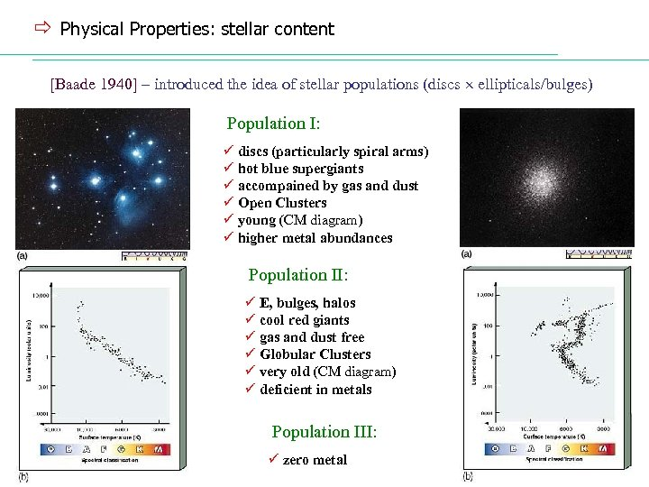 ð Physical Properties: stellar content [Baade 1940] – introduced the idea of stellar populations