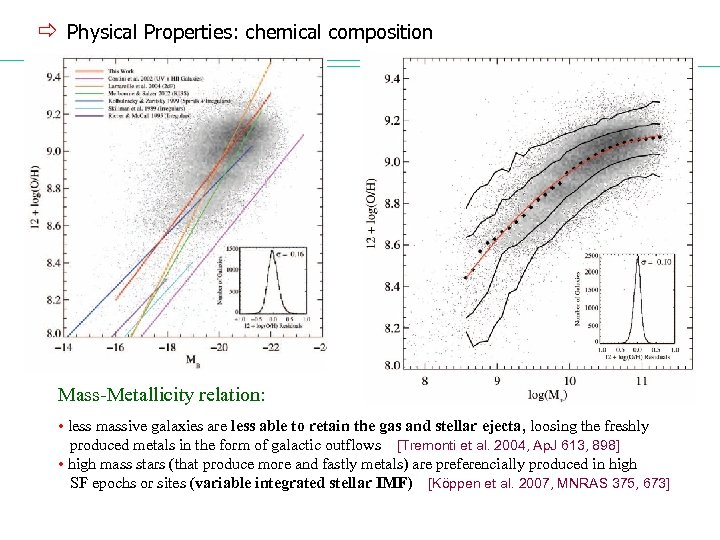 ð Physical Properties: chemical composition Mass-Metallicity relation: • less massive galaxies are less able