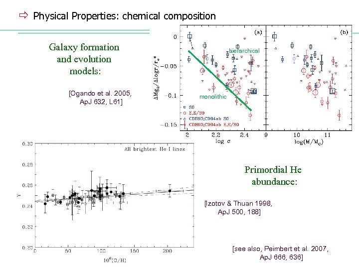 ð Physical Properties: chemical composition Galaxy formation and evolution models: [Ogando et al. 2005,