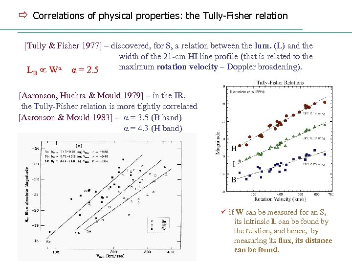 ð Correlations of physical properties: the Tully-Fisher relation [Tully & Fisher 1977] – discovered,