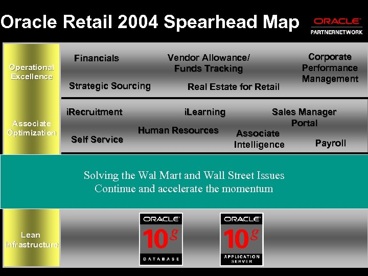 Oracle Retail 2004 Spearhead Map Operational Excellence Strategic Sourcing i. Recruitment Associate Optimization Customer