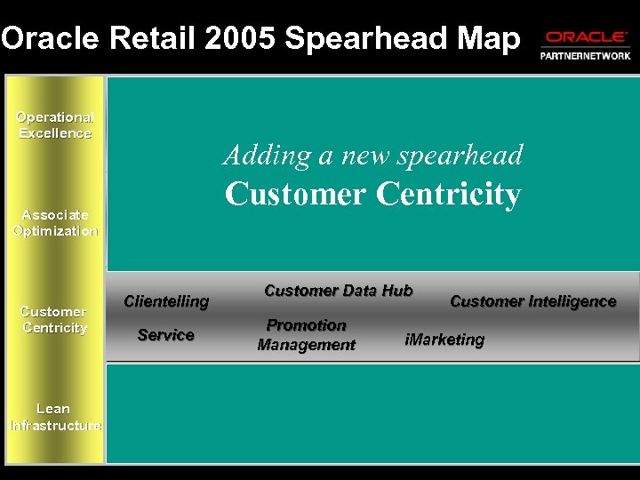 Oracle Retail 2005 Spearhead Map Operational Excellence Real Estate for Retail Adding a new