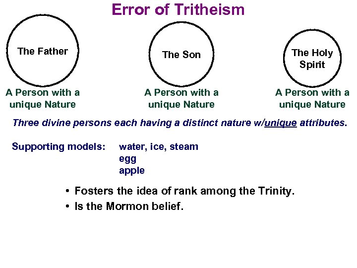 Error of Tritheism The Father The Son The Holy Spirit A Person with a