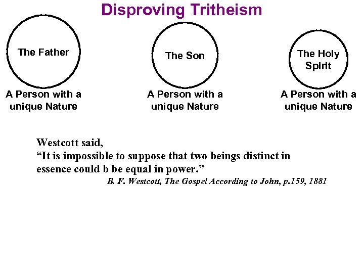 Disproving Tritheism The Father The Son The Holy Spirit A Person with a unique