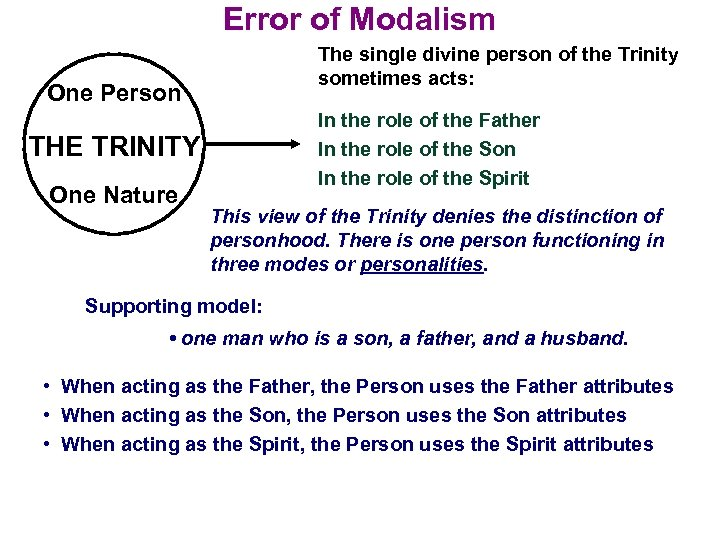 Error of Modalism The single divine person of the Trinity sometimes acts: One Person