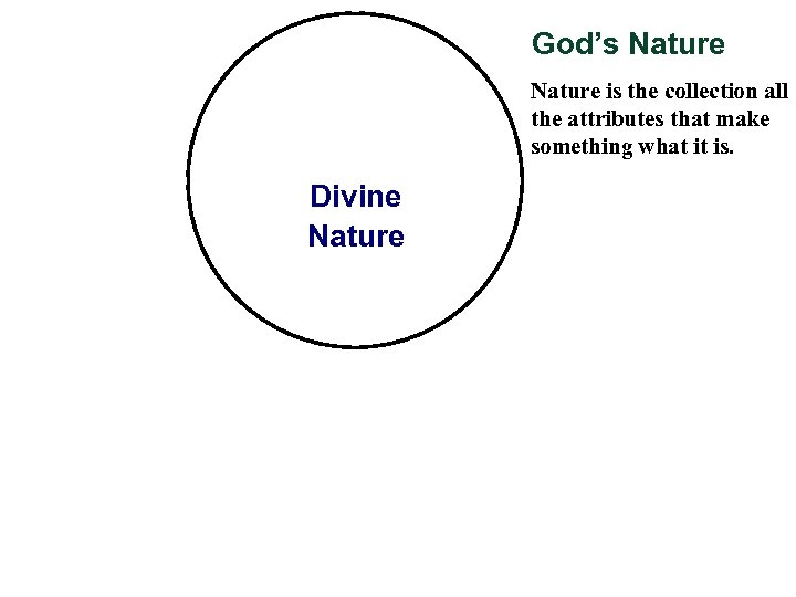 God's Nature is the collection all the attributes that make something what it is.