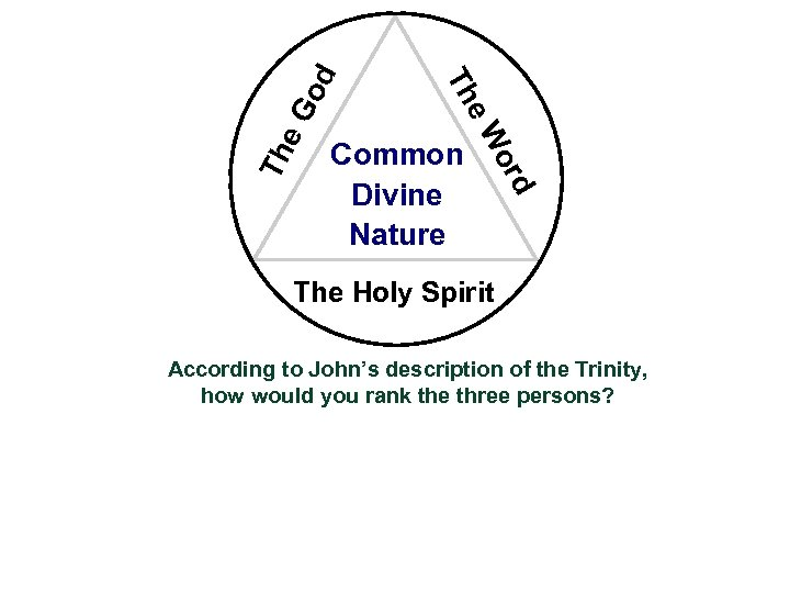 od Th e. G d or e. W Th Common Divine Nature The Holy