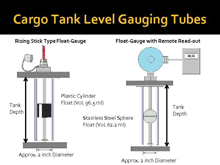 Cargo Tank Level Gauging Tubes Rising Stick Type Float-Gauge Tank Depth Float-Gauge with Remote