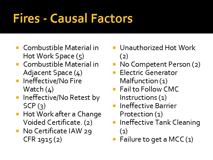 Fires - Causal Factors Combustible Material in Hot Work Space (5) Combustible Material in