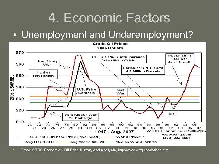 4. Economic Factors • Unemployment and Underemployment? • From: WTRG Economics, Oil Price History