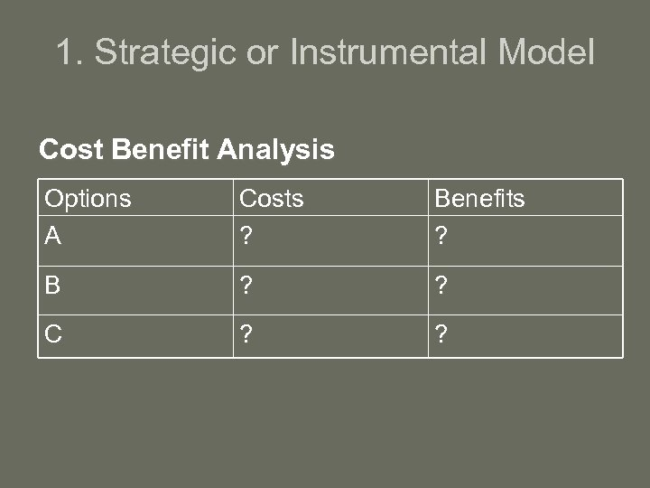 1. Strategic or Instrumental Model Cost Benefit Analysis Options A Costs ? Benefits ?