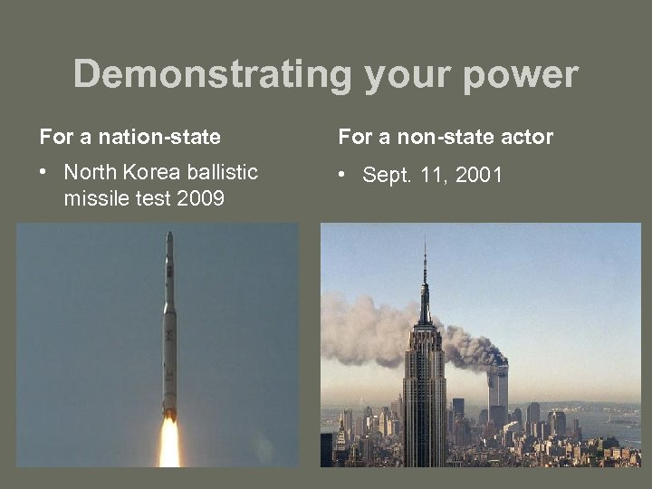 Demonstrating your power For a nation-state For a non-state actor • North Korea ballistic