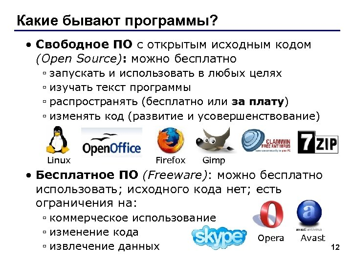 Какие бывают программы? • Свободное ПО с открытым исходным кодом (Open Source): можно бесплатно