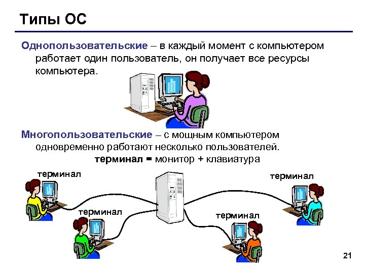 Типы ОС Однопользовательские – в каждый момент с компьютером работает один пользователь, он получает