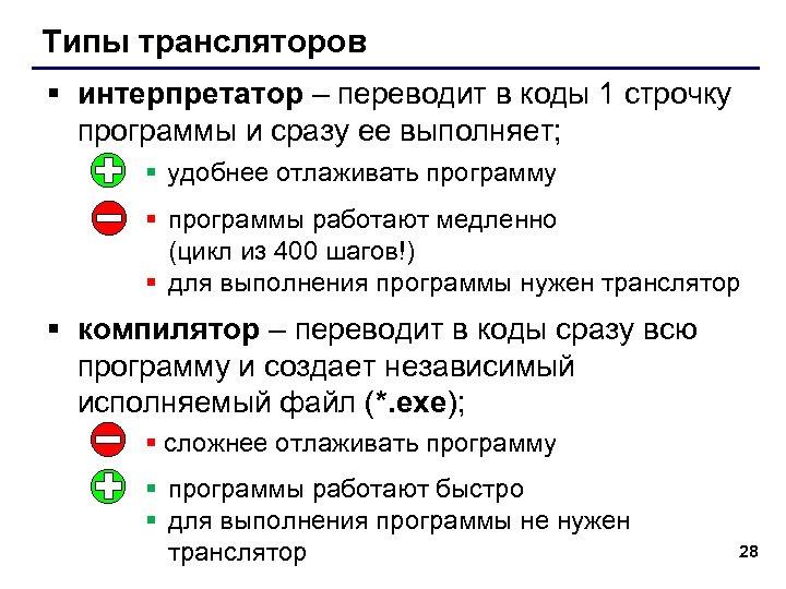 Типы трансляторов § интерпретатор – переводит в коды 1 строчку программы и сразу ее