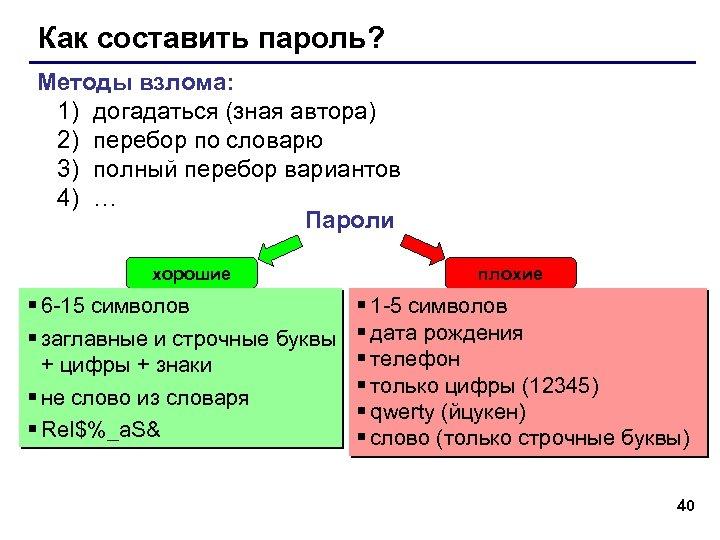 Как составить пароль? Методы взлома: 1) догадаться (зная автора) 2) перебор по словарю 3)