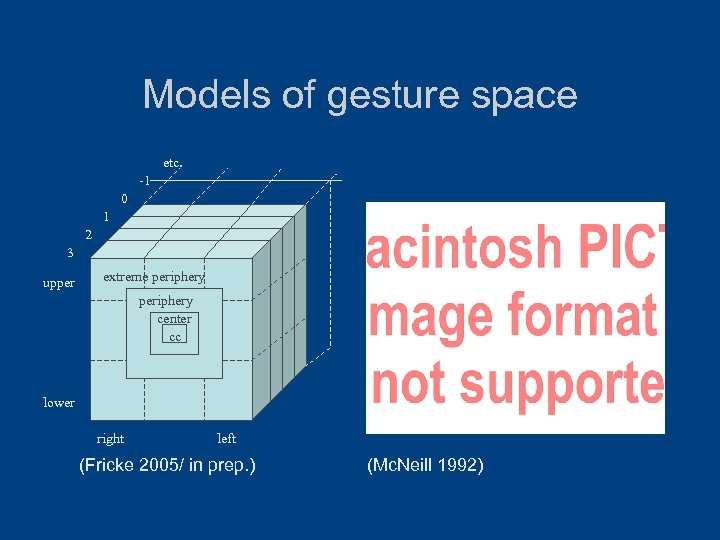Models of gesture space etc. -1 0 1 2 3 upper extreme periphery center