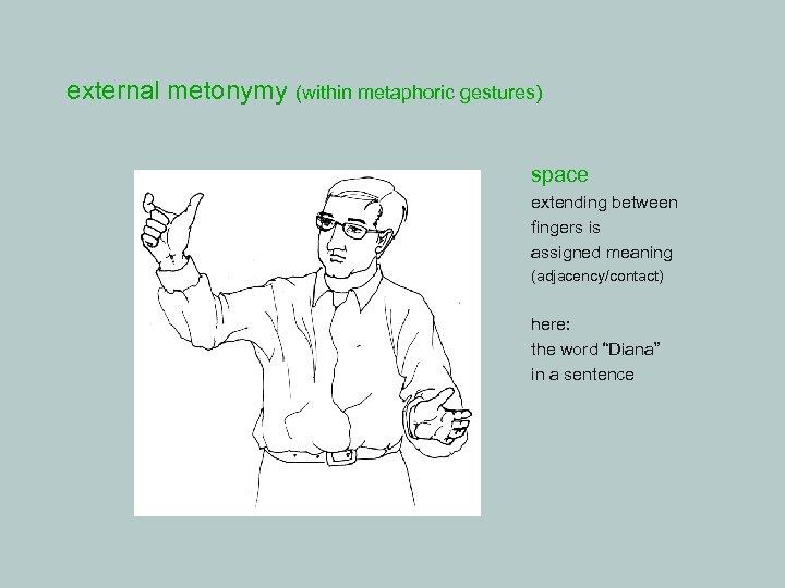 external metonymy (within metaphoric gestures) space extending between fingers is assigned meaning (adjacency/contact) here: