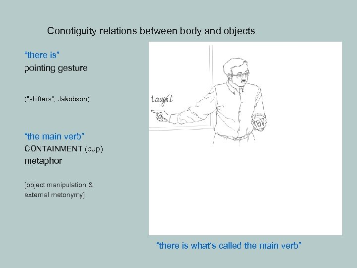 """Conotiguity relations between body and objects """"there is"""" pointing gesture (""""shifters""""; Jakobson) """"the main"""