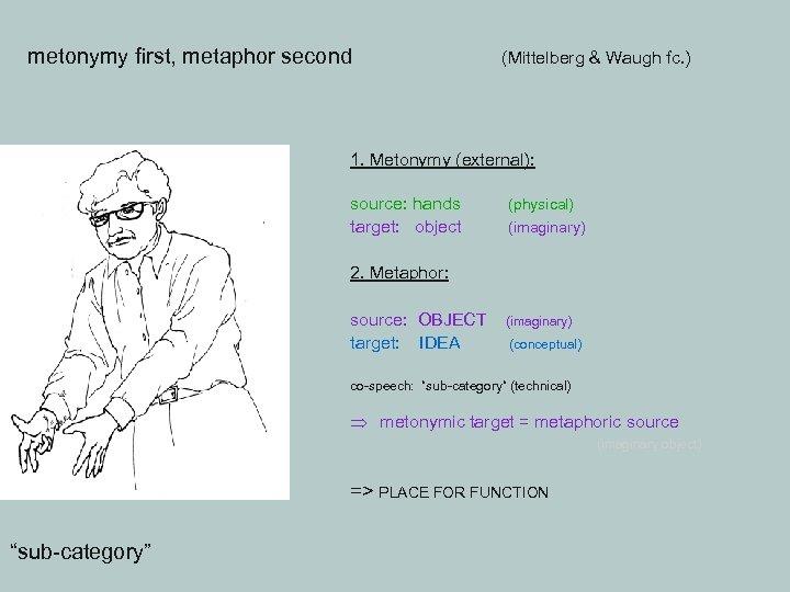 metonymy first, metaphor second (Mittelberg & Waugh fc. ) 1. Metonymy (external): source: hands