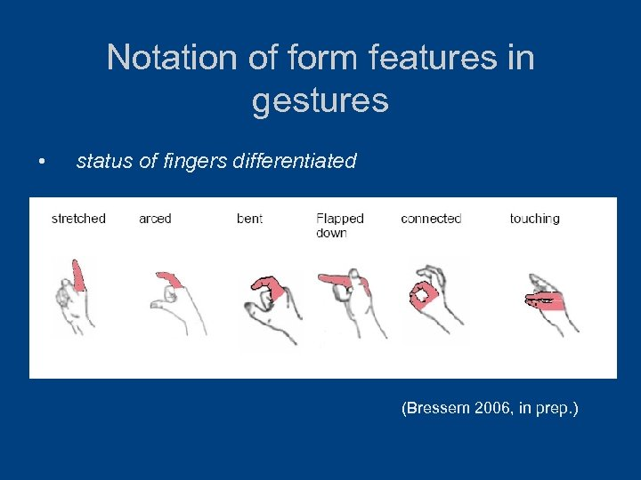 Notation of form features in gestures • status of fingers differentiated (Bressem 2006, in