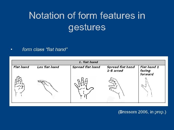 """Notation of form features in gestures • form class """"flat hand"""" (Bressem 2006, in"""