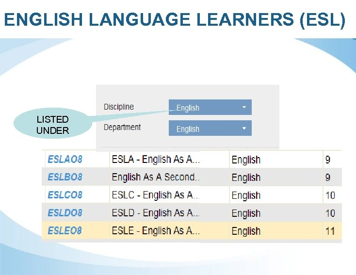 ENGLISH LANGUAGE LEARNERS (ESL) LISTED UNDER