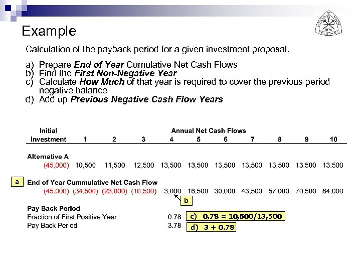 Example Calculation of the payback period for a given investment proposal. a) Prepare End