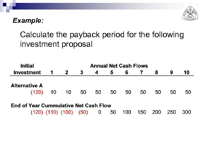 Example: Calculate the payback period for the following investment proposal