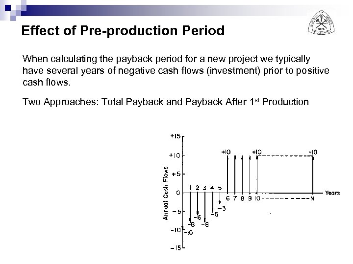 Effect of Pre-production Period When calculating the payback period for a new project we