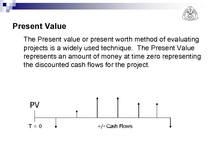 Present Value The Present value or present worth method of evaluating projects is a