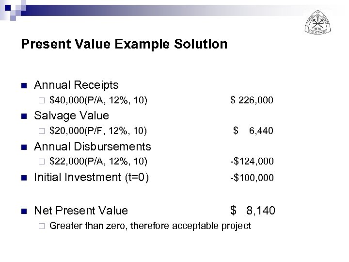 Present Value Example Solution n Annual Receipts ¨ n $ 226, 000 Salvage Value