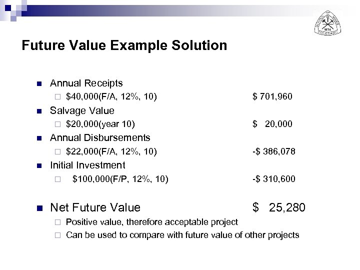 Future Value Example Solution n Annual Receipts ¨ n $ 20, 000 $22, 000(F/A,