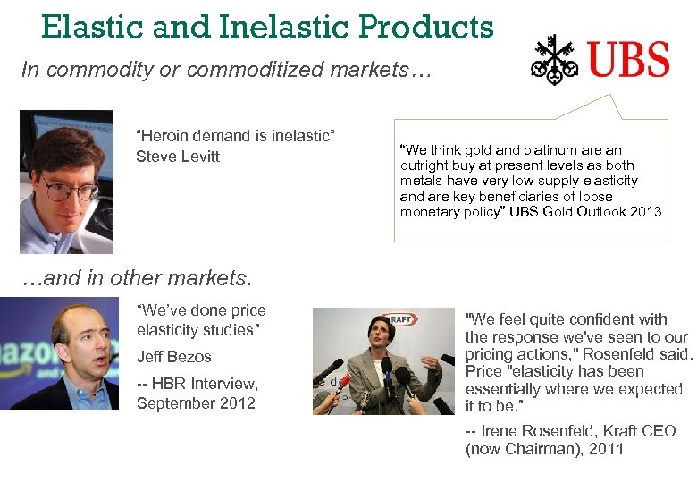 "Elastic and Inelastic Products In commodity or commoditized markets… ""Heroin demand is inelastic"" Steve"