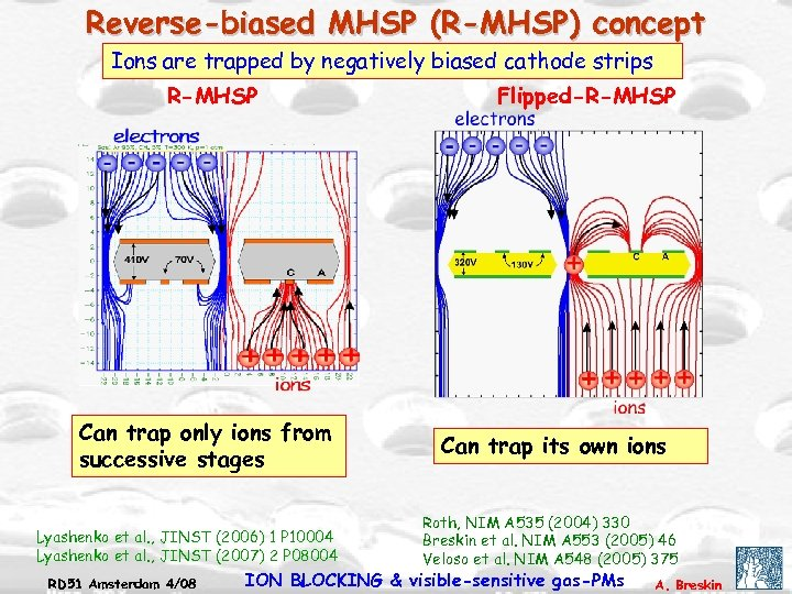 Reverse-biased MHSP (R-MHSP) concept Ions are trapped by negatively biased cathode strips R-MHSP Can