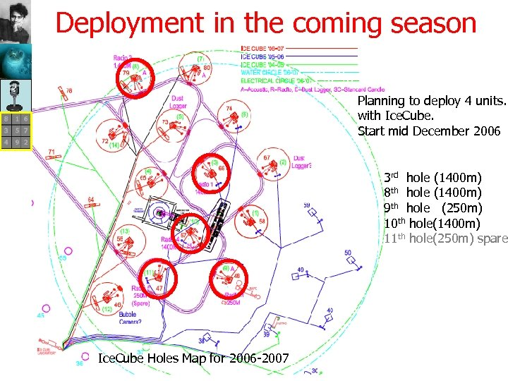 Deployment in the coming season Planning to deploy 4 units. with Ice. Cube. Start