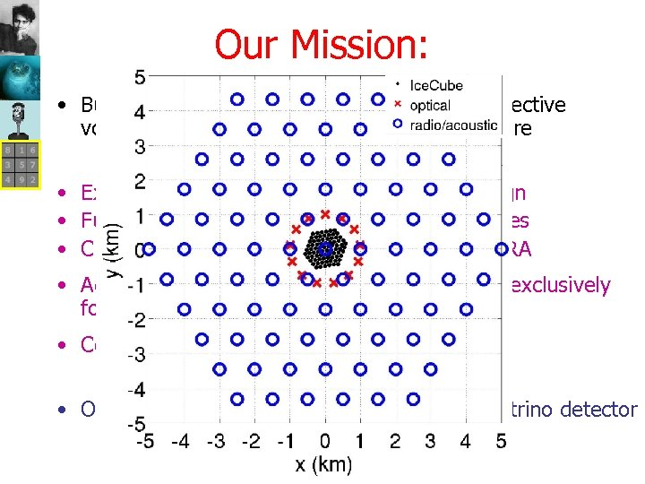Our Mission: • Build intermediate detector with improved effective volume over RICE, using Ice.