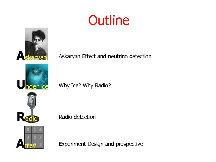 Outline Askaryan Effect and neutrino detection Under ice Why Ice? Why Radio? Radio detection