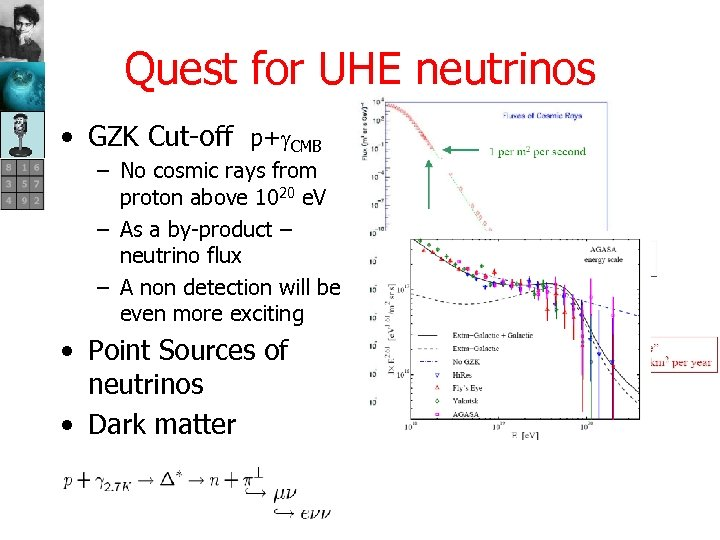 Quest for UHE neutrinos • GZK Cut-off p+g. CMB – No cosmic rays from