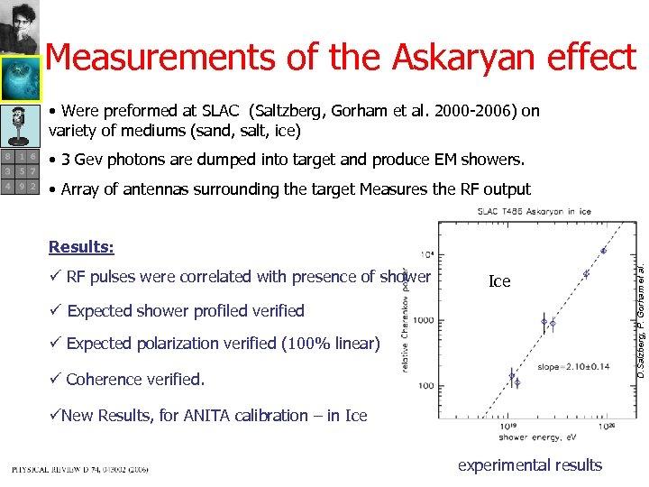 Measurements of the Askaryan effect • Were preformed at SLAC (Saltzberg, Gorham et al.