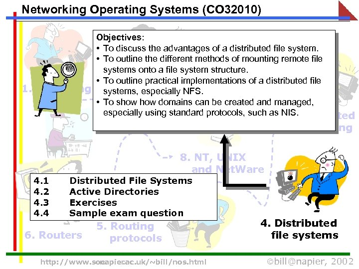Networking Operating Systems (CO 32010) Objectives: 2. Processes • To discuss the advantages of