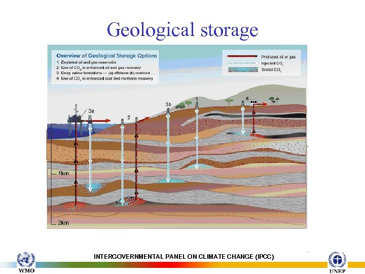 Geological storage INTERGOVERNMENTAL PANEL ON CLIMATE CHANGE (IPCC)