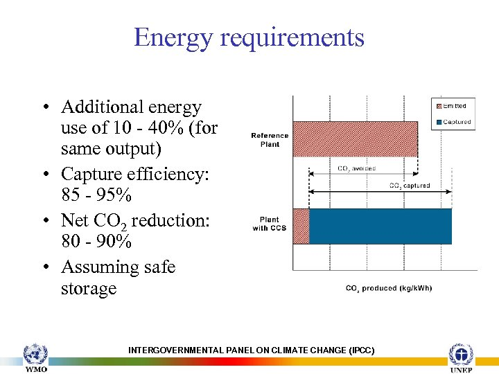 Energy requirements • Additional energy use of 10 - 40% (for same output) •