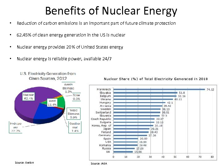 Benefits of Nuclear Energy • Reduction of carbon emissions is an important part of