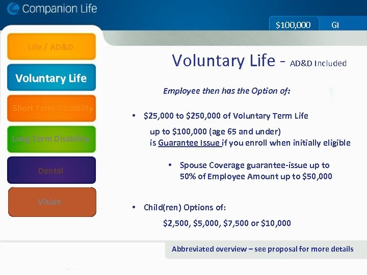 $100, 000 GI Life / AD&D Voluntary Life - AD&D Included Voluntary Life Short