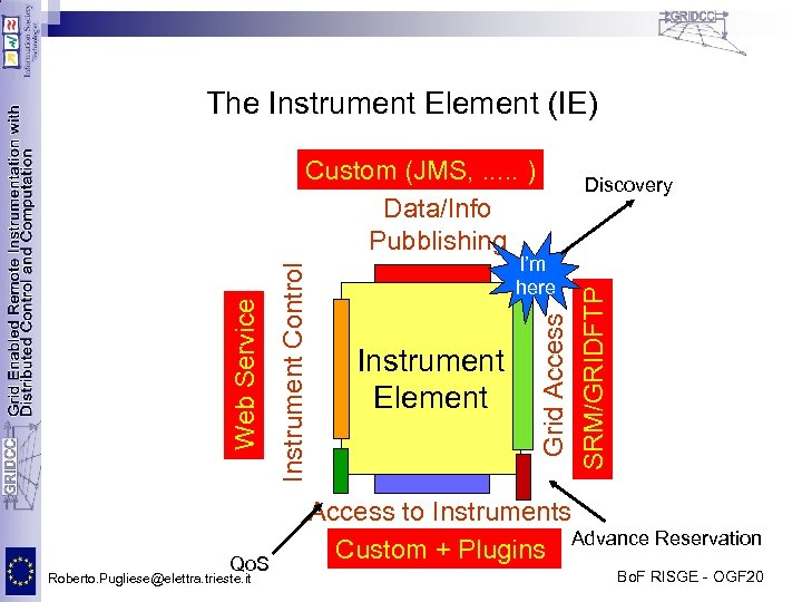 The Instrument Element (IE) Qo. S Roberto. Pugliese@elettra. trieste. it I'm here Instrument Element