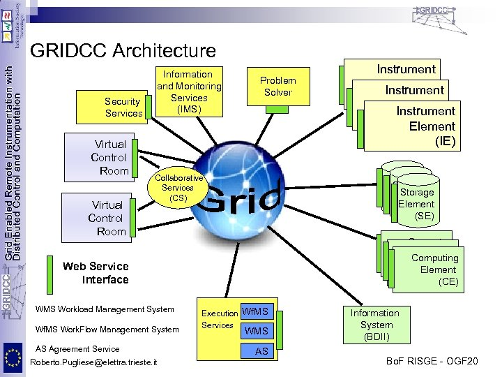 GRIDCC Architecture Security Services Virtual Control Room Information and Monitoring Services (IMS) Problem Solver
