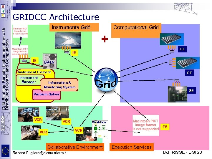 GRIDCC Architecture Computational Grid Instruments Grid CE IE IE DATA Instrument Element Instrument Manager