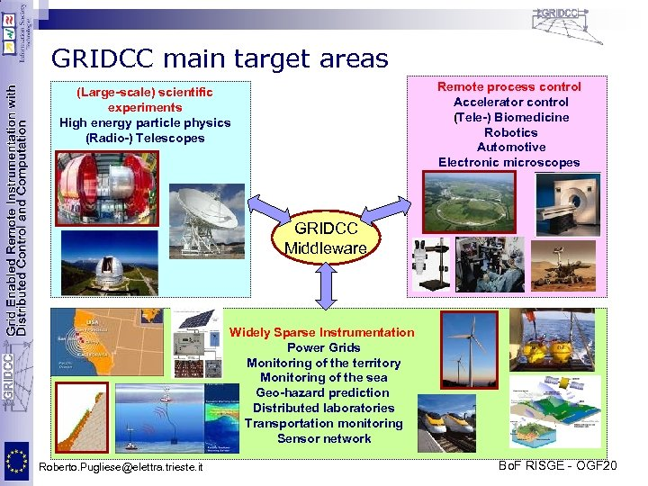 GRIDCC main target areas Remote process control Accelerator control (Tele-) Biomedicine Robotics Automotive Electronic